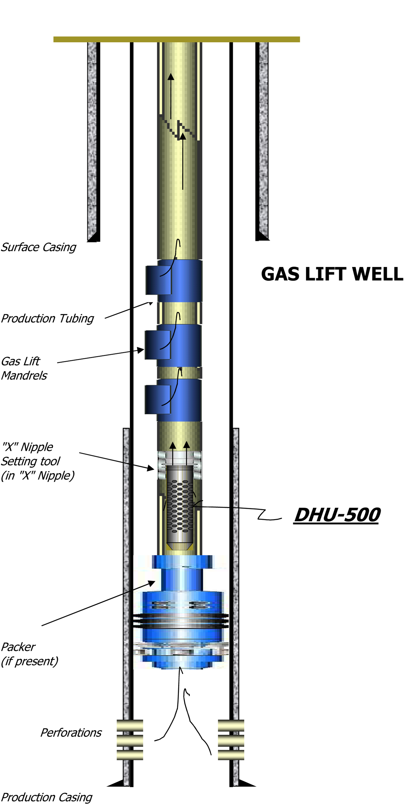 Gas Lift Bot